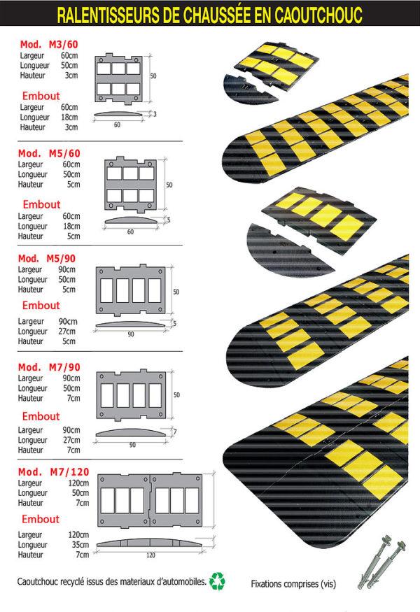 Plaquette présentation des tailles pour les ralentisseur en caoutchouc